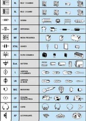 Simbologia elettrica c n impianti elettrici ed elettronici for Legenda simboli elettrici